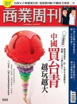 中國買台青 越玩越大
