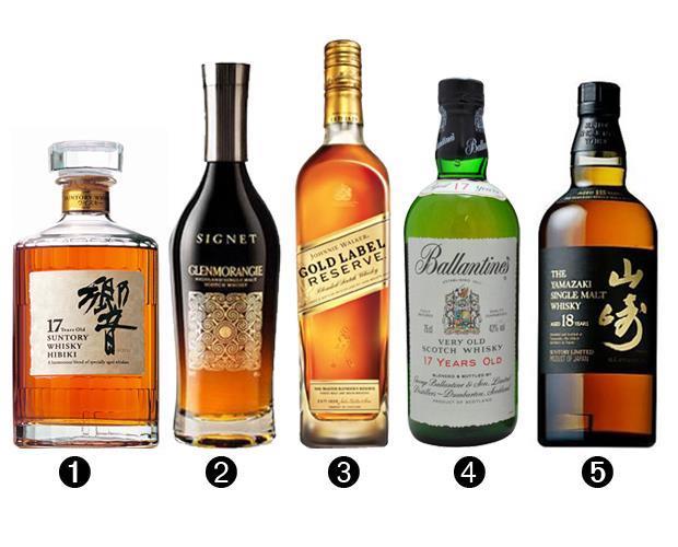 就選這五款!年節百搭威士忌