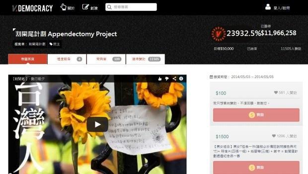 都是網路募資》大陸做跨國創新,台灣卻拿來搞抗爭