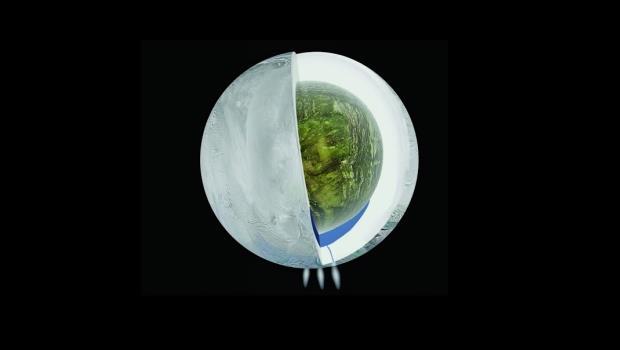 如果世界末日,最有可能成為「下一個地球」的星球是...