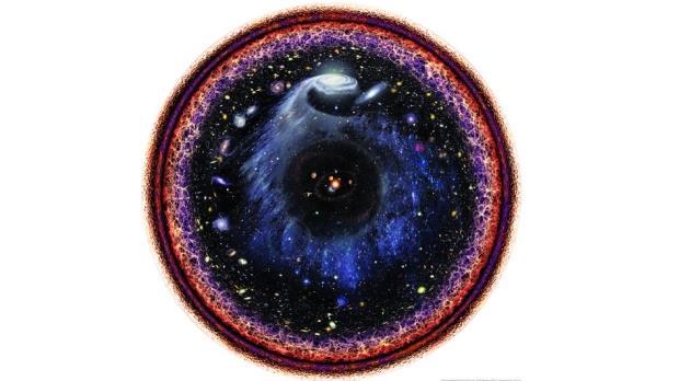 宇宙有盡頭嗎?