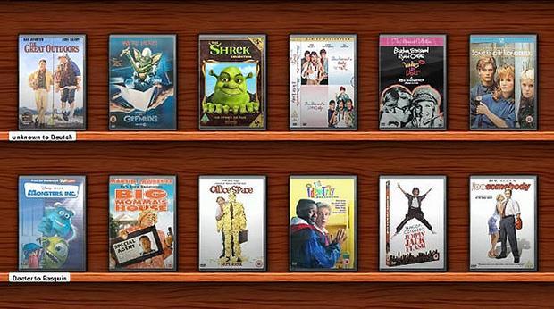 寒假過年不上課,不能錯過這7部非院線的經典電影!