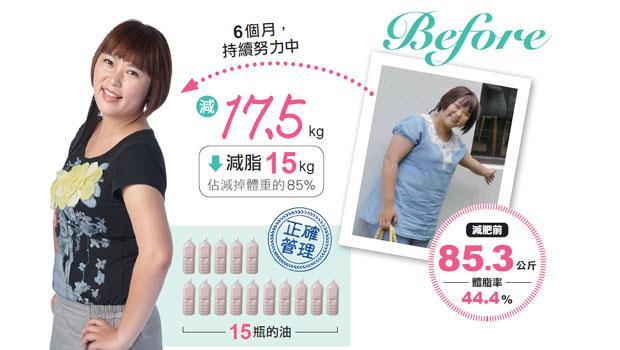 不必算卡路里!靠這4招吃三餐,85公斤大脂女,6個月減掉15公斤體脂肪