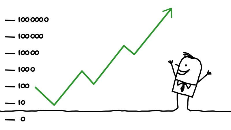 大戶看好2017台股上萬點:年底將出現最後一次買點,鎖定這3類股,不會空手而返