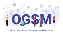 改來改去是常態,企劃書改到變氣話書!用「OGSM」打敗快節奏工作的痛點