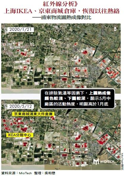 紅外線分析》上海IKEA、京東商城倉庫,恢復以往熱絡