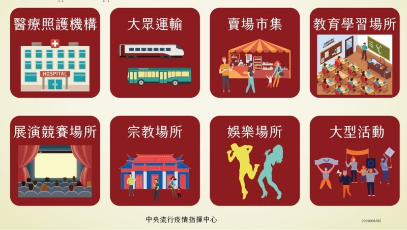 中央流行疫情指揮中心指揮官陳時中呼籲,出入8種類型場所務必配戴口罩。