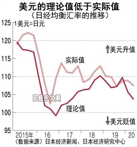 日本 財政 赤字