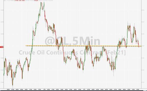 國際油價回落至52美元上下