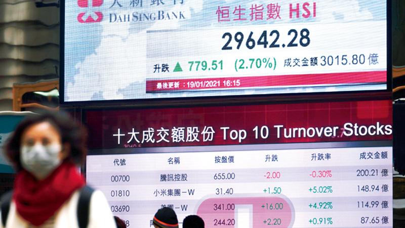 去年表現在全球主要市場幾乎吊車尾的香港,今年用不到1個月,漲幅就超越美中台指數。