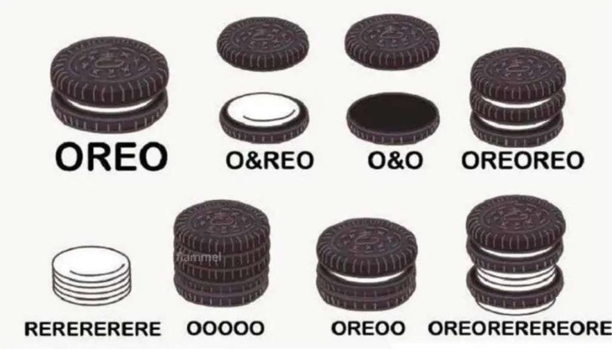 Oreo迷因