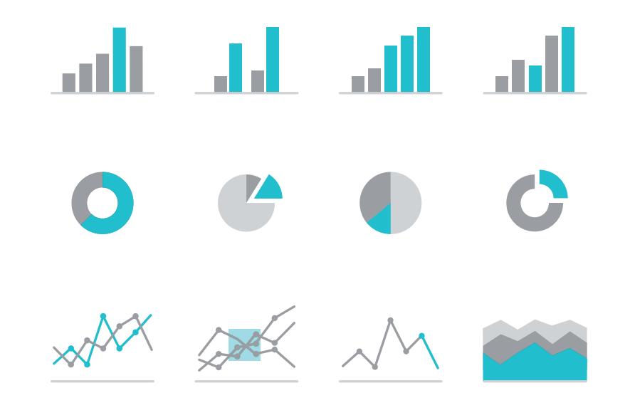長條圖、圓餅圖、折線圖上凸顯數據