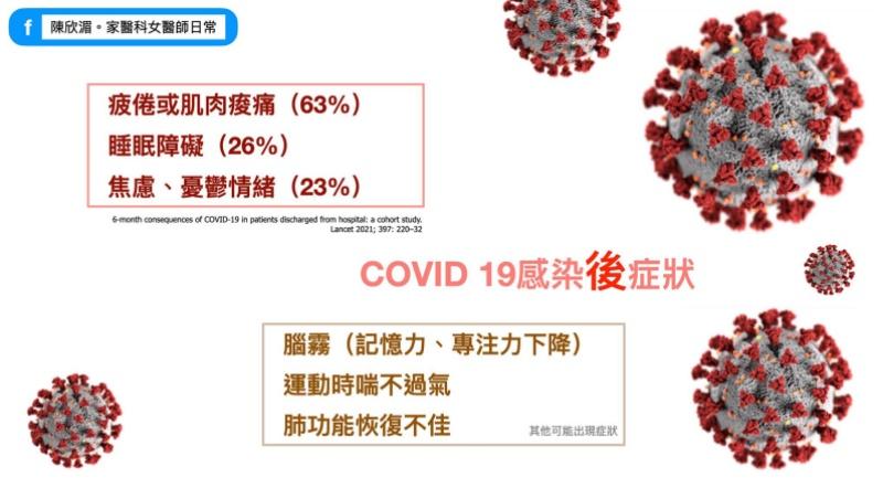 COVID-19痊癒後仍有後遺症。