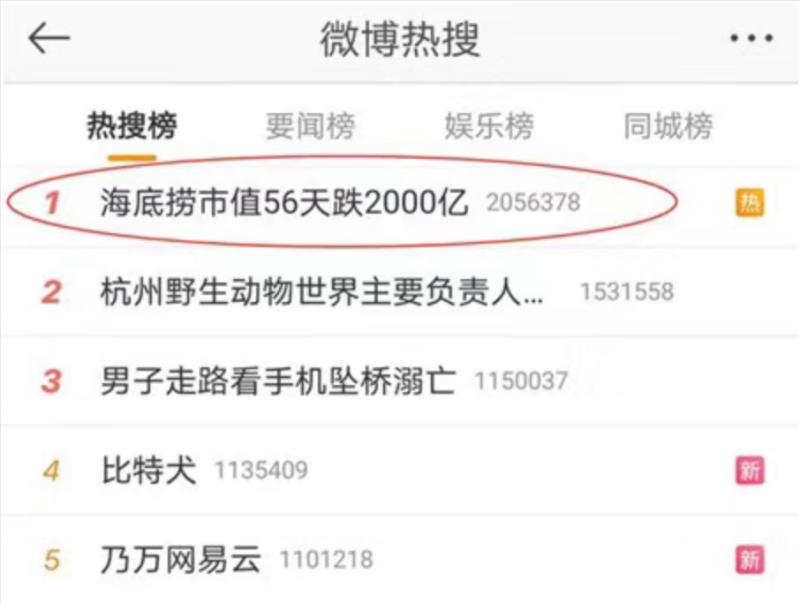海底撈市值蒸發上中國微博熱搜第一名