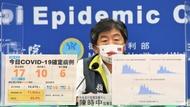 增17例》新北僅剩2例!日本97萬劑AZ疫苗明抵台、長照及社區機構解封