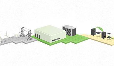 Google資料中心,重點是節能減碳