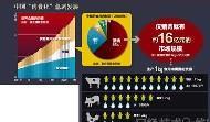7.6兆元的商機 日本人搶著到中國養豬