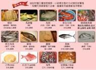 愛吃海鮮 一定要看的10個購買指南
