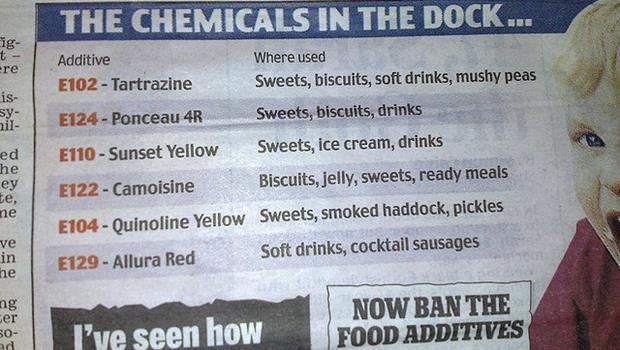 食品安全難把關 添加物該怎麼管才有用?