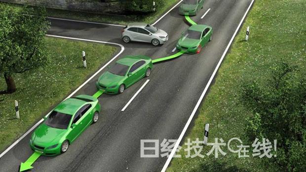 歐洲車靠它救了6000多人的生命!》你的車未來一定要配備的是...
