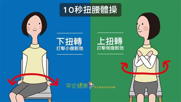 一周腰圍減1.5cm!每天10秒坐著扭扭腰,緊實小腹消水腫