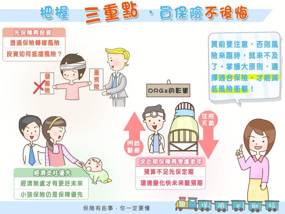 幾十年過去了,台灣人買保險還是會犯一樣的錯!再強調一遍這3大重點,讓你不再買錯保險 - 商業周刊