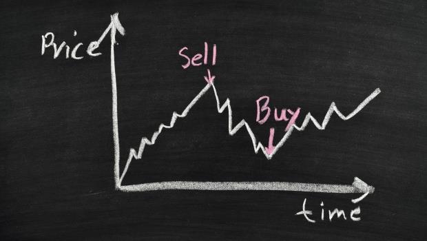 投資、股市