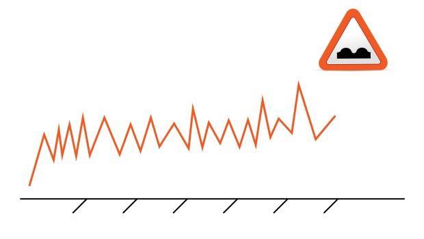 原來股市震盪就叫bumpy!4個超好記的財經英語,學會也能看懂CNN - 商業周刊