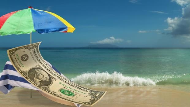 Fed升息後,美元要這樣買》在上漲的路上只要拉回,就是出手點