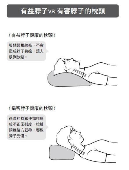睡覺不用枕頭最健康!醫學博士教你:躺5分鐘就見效的脖子矯正法,擺脫身體90%疼痛