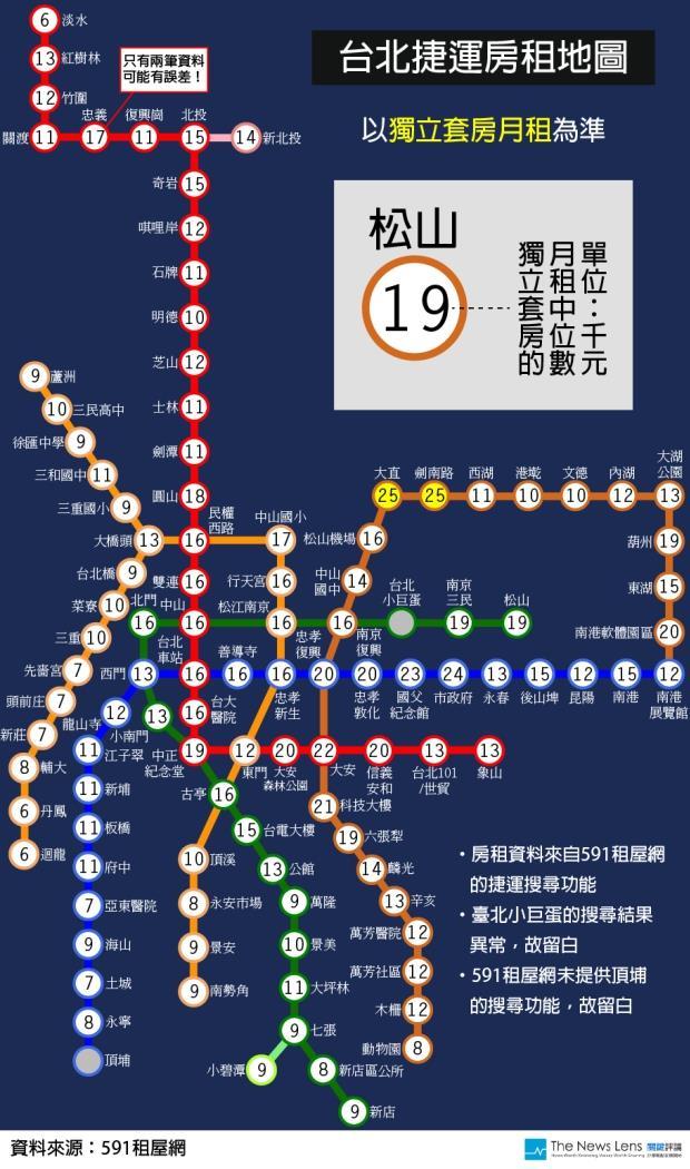 小資族一定要收藏的「捷運房租地圖」!原來差一個捷運站,租金就省1萬4 - 商業周刊