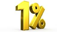 「公債只有1%殖利率,預期報酬那麼低,不要投資了」這句話至少犯了兩種錯誤
