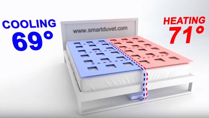 募資破600萬台幣!加拿大推出「智慧棉被」,能同時有兩種不同溫度,還會自動鋪床