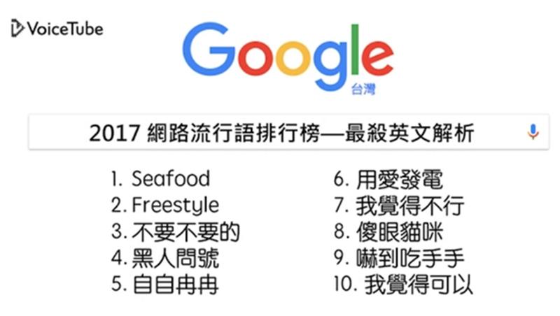2017台灣10大網路流行語!「黑人問號」、「嚇到吃手手」的英文怎麼說?最道地的英語解析