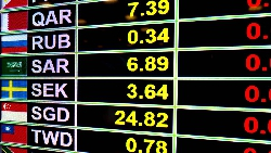 7月19日這天為什麼彭博鐵口直斷台幣「八成」會貶?