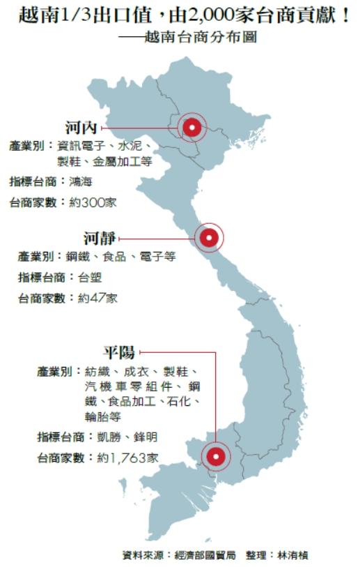 越南13出口值,由2,000家台商貢獻!