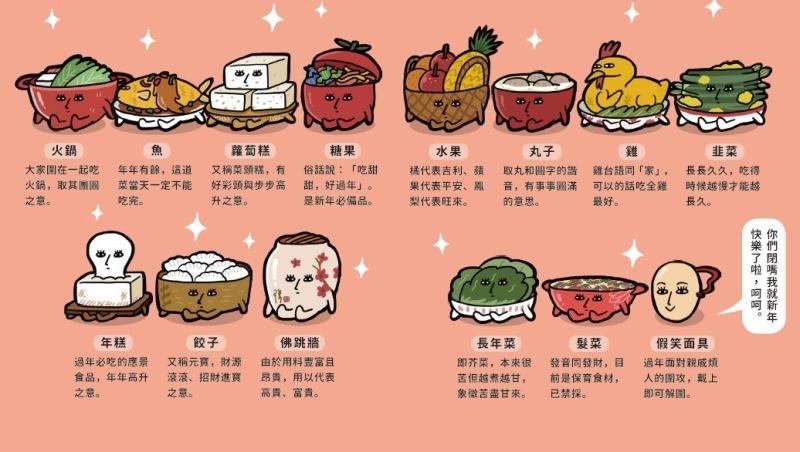 年糕、餃子、佛跳牆...13種過年應景食物,一次教你搞懂寓意和來由