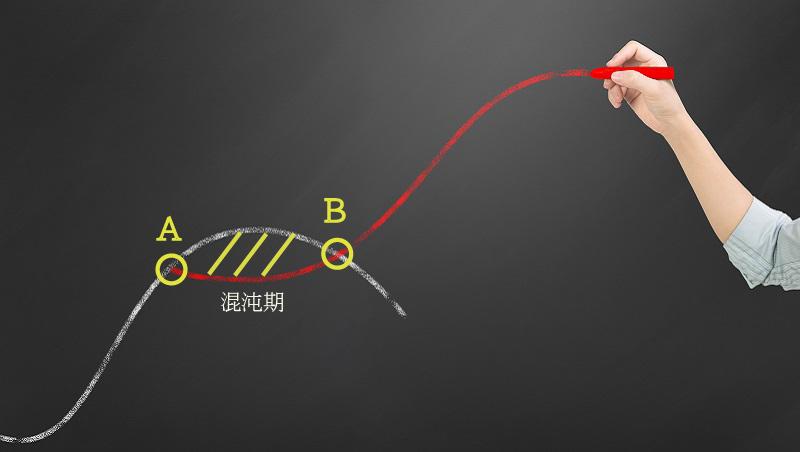第二曲線》為什麼偉大的公司,更容易掉入「停止成長」的陷阱?